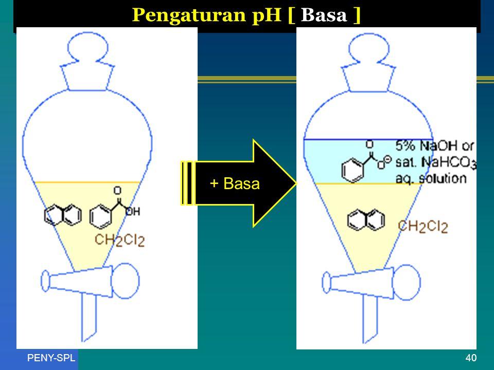 Pengaturan pH [ Basa ] + Basa PENY-SPL